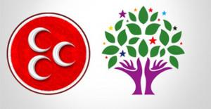 HDP de MHP de Baraj Altında!